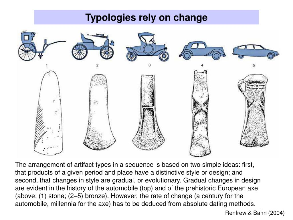 Typologies rely on change