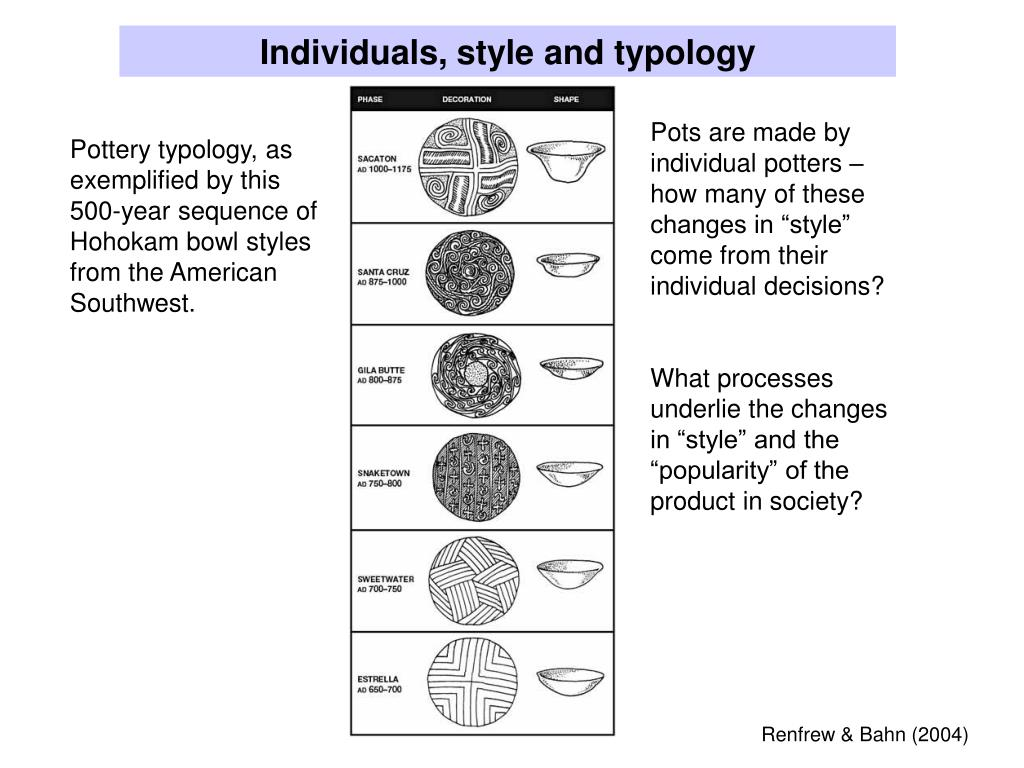 Individuals, style and typology