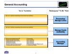 general accounting7