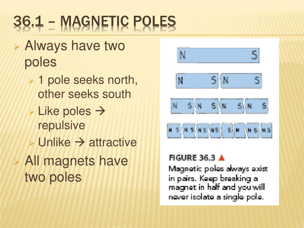 PPT - 36 1 – magnetic poles PowerPoint Presentation - ID:671055