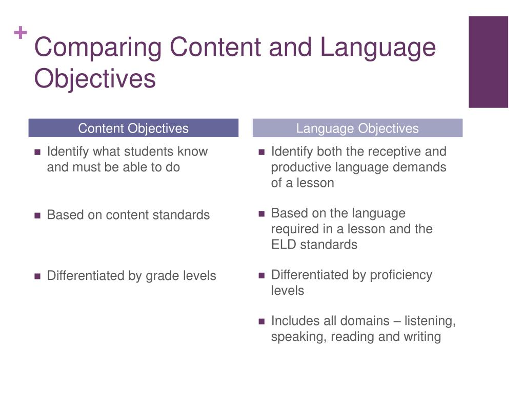 Comparing Content and Language Objectives