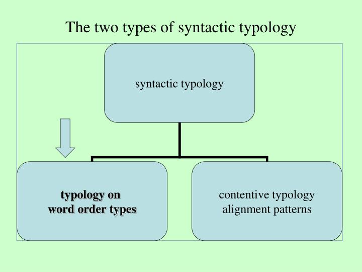 The two types of syntactic typology