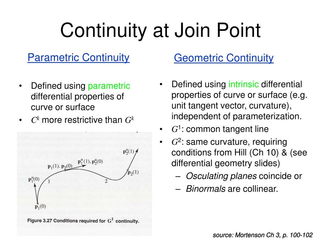 PPT - Geometric Modeling 91 580 201 PowerPoint Presentation