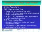 parameters of timed token protocol