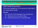 priority of transmission in 802 5