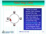 token ring lans