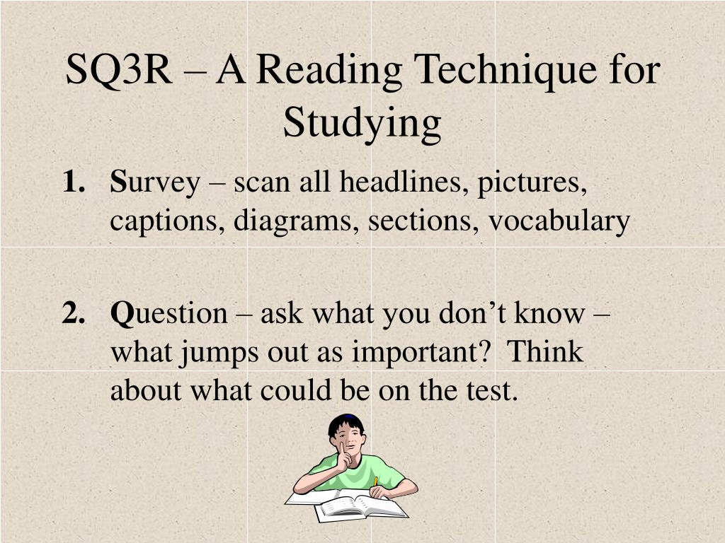 SQ3R – A Reading Technique for Studying