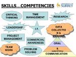 skills competencies