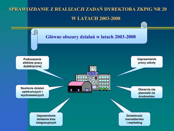 Sprawozdanie z realizacji zada dyrektora zkpig nr 20 w latach 2003 2008