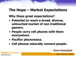 the hope market expectations5