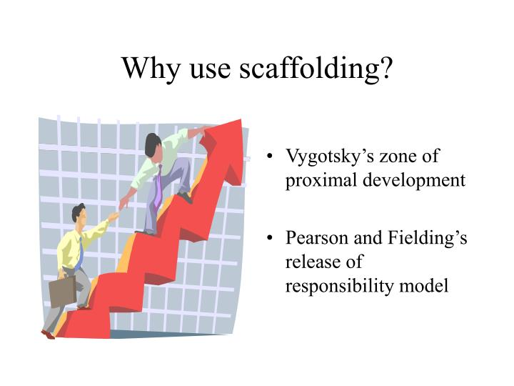 the importance of scaffolding childrens learning Importance of importance of scaffolding instruction and how reading comprehension and scaffolding can bring differentiation for struggling but now that you're sold on the importance of scaffolding, how do you actually create instruction that will be most helpful to students, particularly.