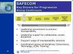 safecom key drivers for progression along continuum
