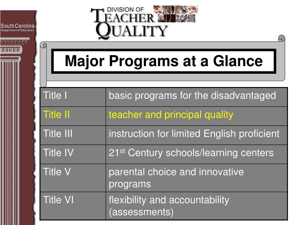 Major Programs at a Glance