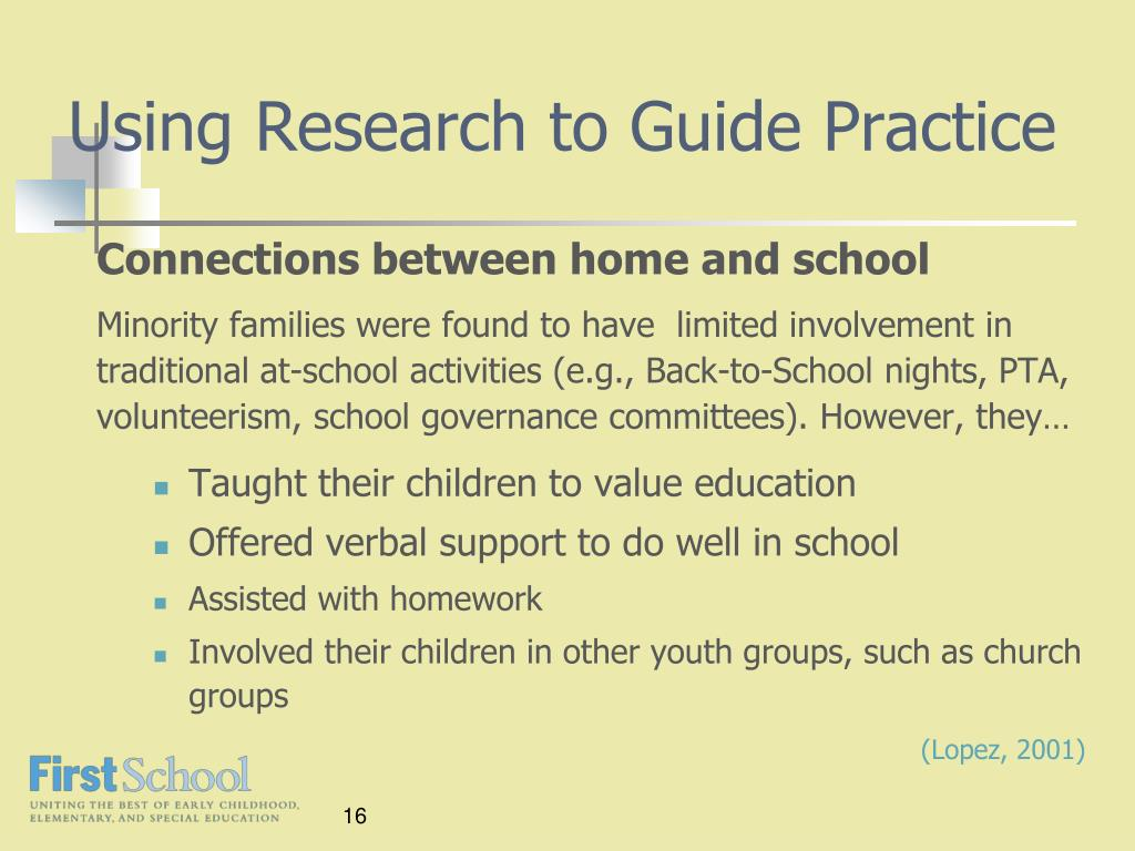 Using Research to Guide Practice