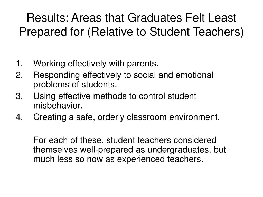 Results: Areas that Graduates Felt Least Prepared for (Relative to Student Teachers)