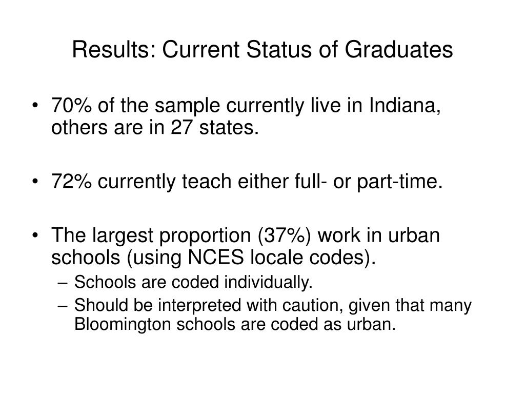 Results: Current Status of Graduates