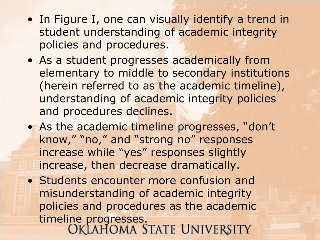 In Figure I, one can visually identify a trend in student understanding of academic integrity policies and procedures.