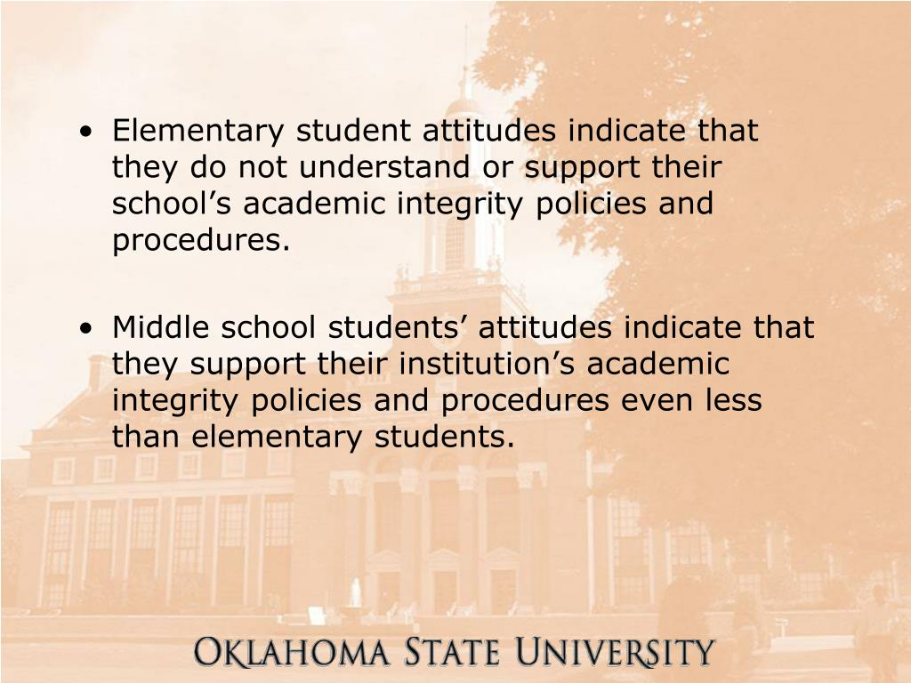 Elementary student attitudes indicate that they do not understand or support their school's academic integrity policies and procedures.