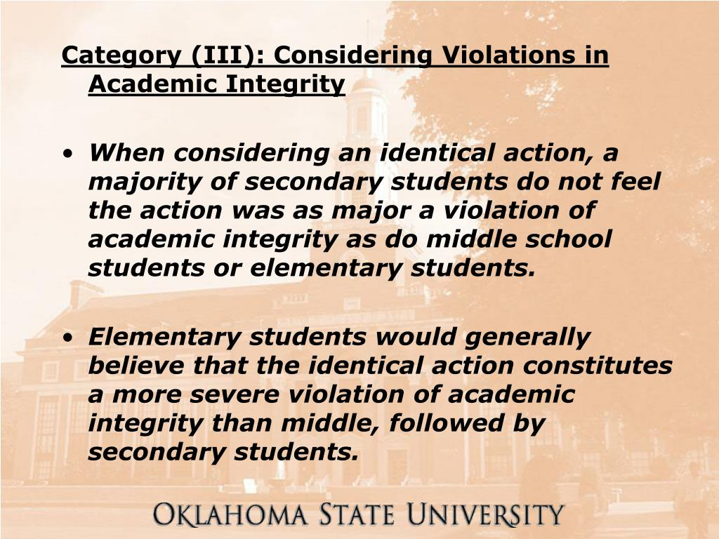 Category (III): Considering Violations in Academic Integrity