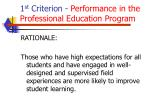 1 st criterion performance in the professional education program
