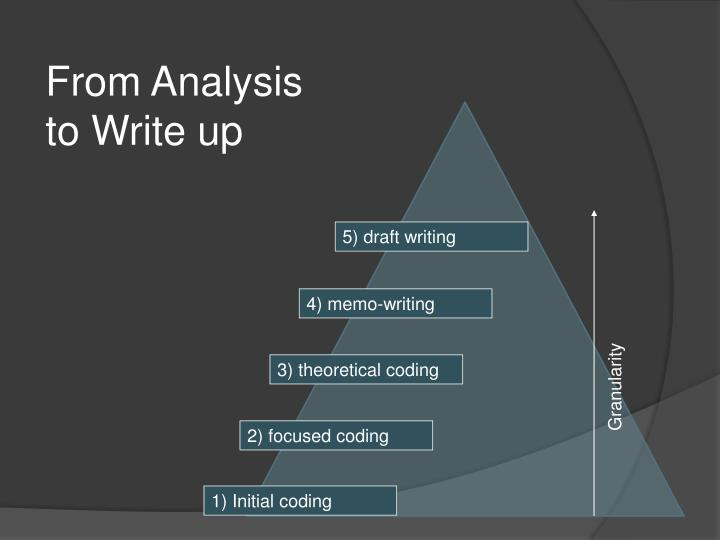 From analysis to write up