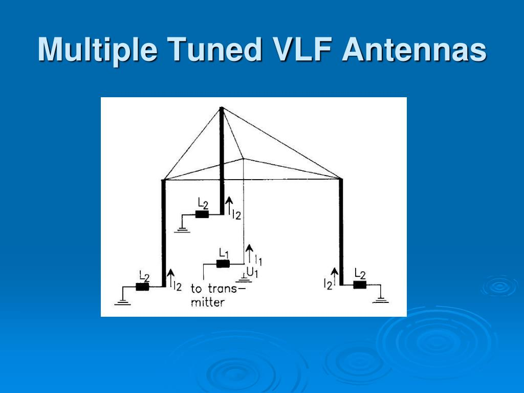 PPT - VLF LF MF and HF ANTENNAS PowerPoint Presentation - ID:672025