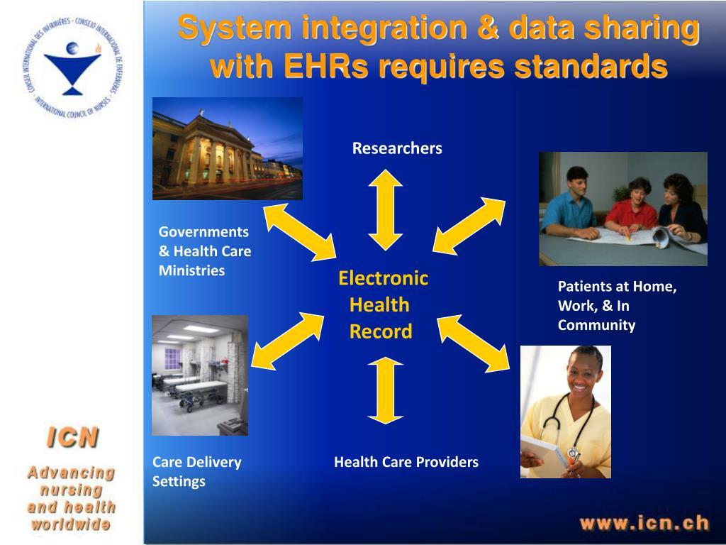 System integration & data sharing