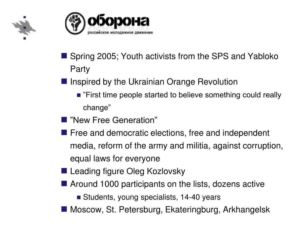 Spring 2005; Youth activists from the SPS and Yabloko Party