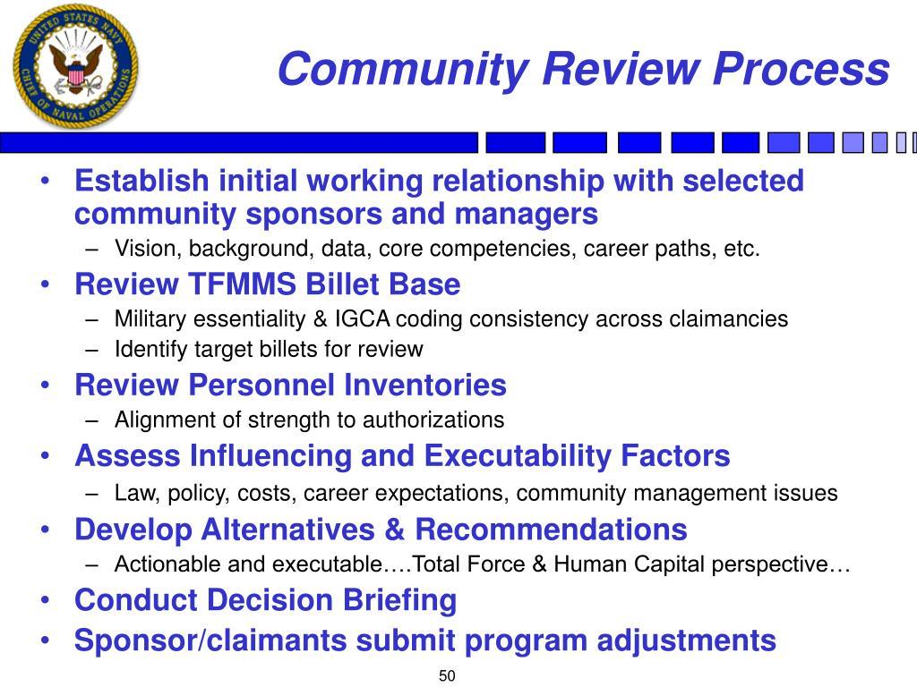 Community Review Process