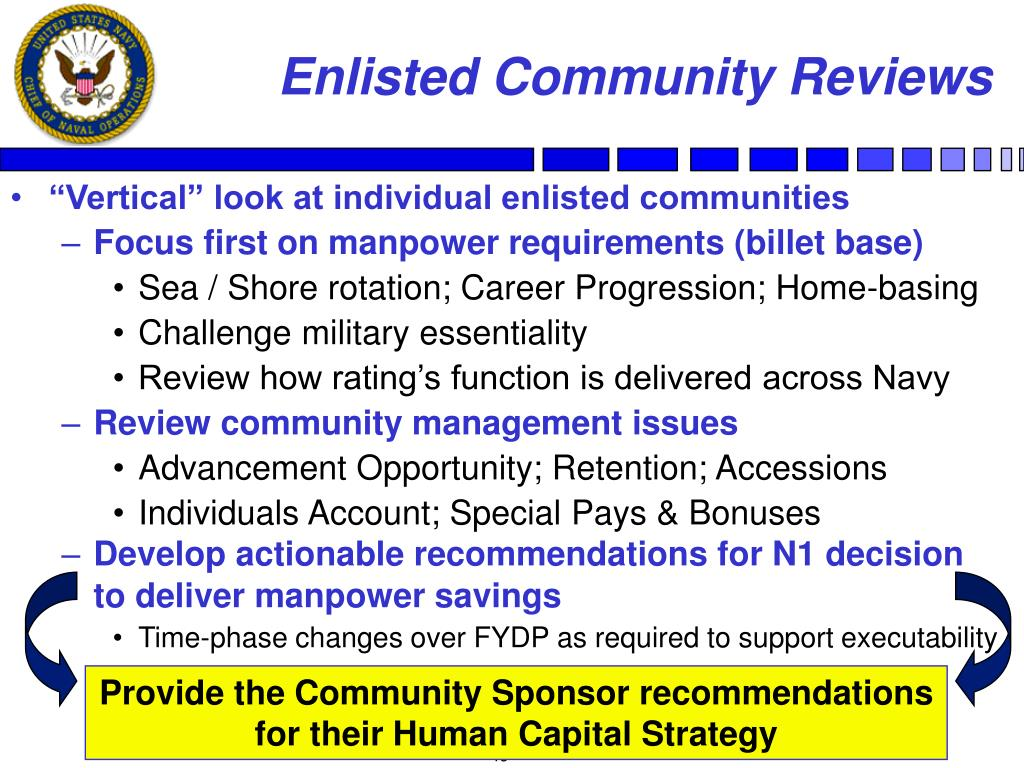 Enlisted Community Reviews