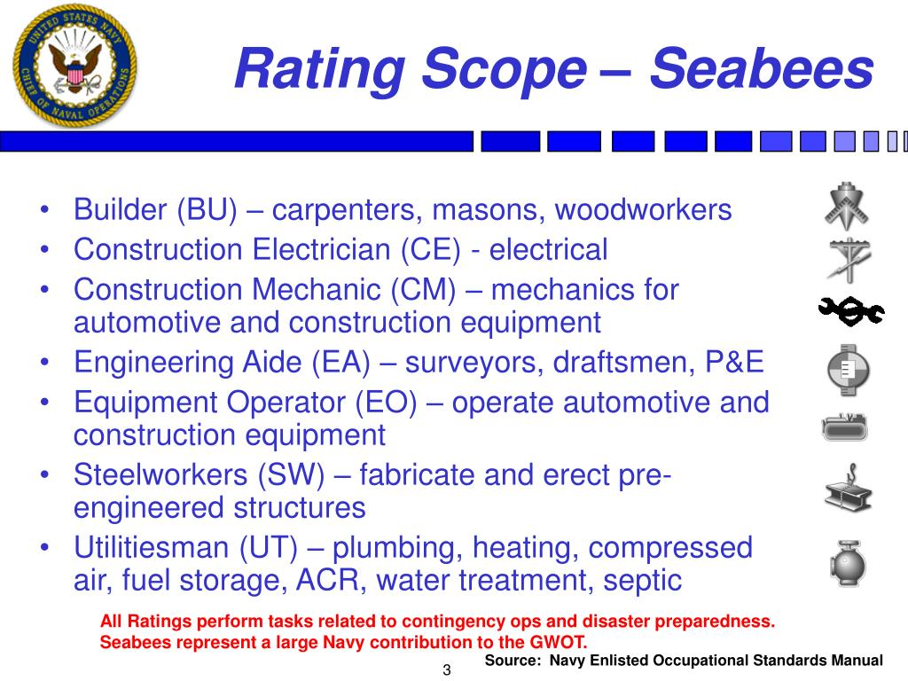 Rating Scope – Seabees