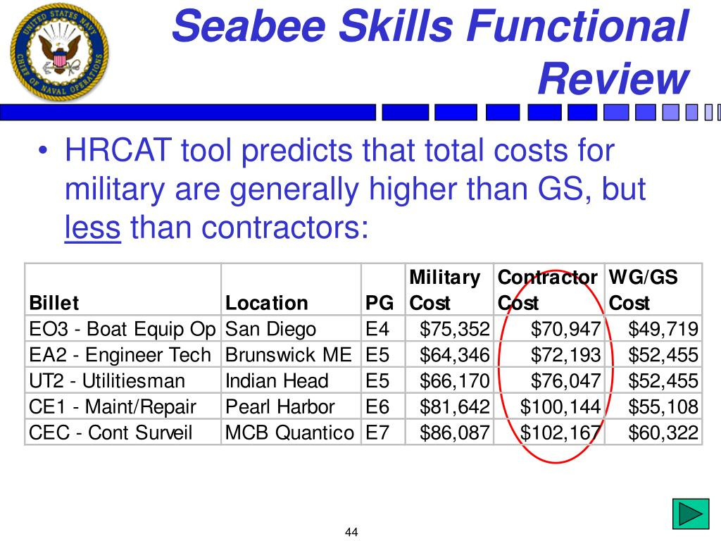 Seabee Skills Functional Review
