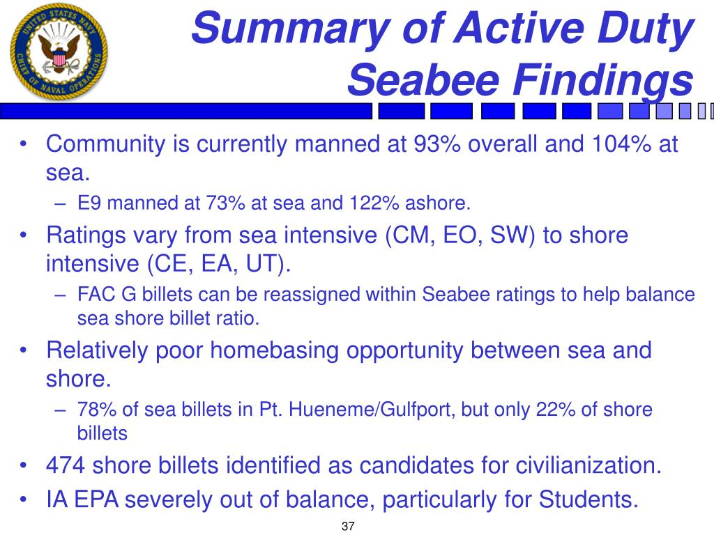 Summary of Active Duty Seabee Findings