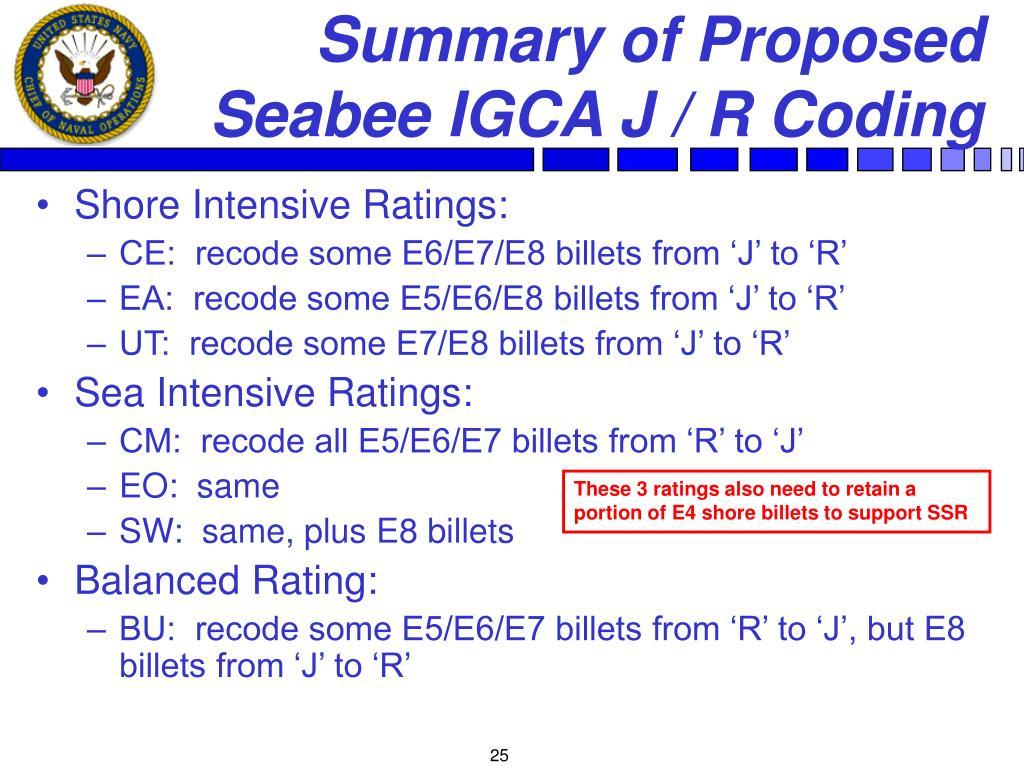 Summary of Proposed Seabee IGCA J / R Coding