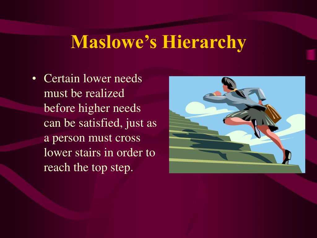 Maslowe's Hierarchy