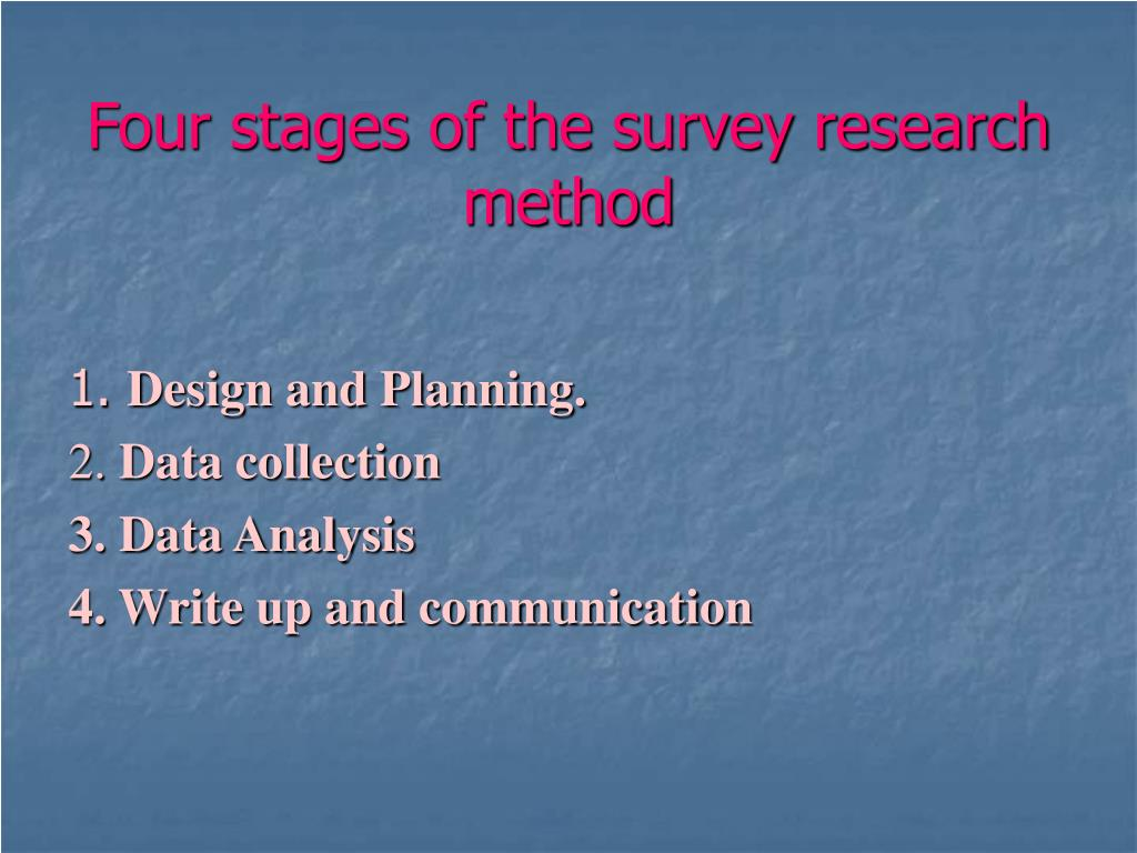 Four stages of the survey research method