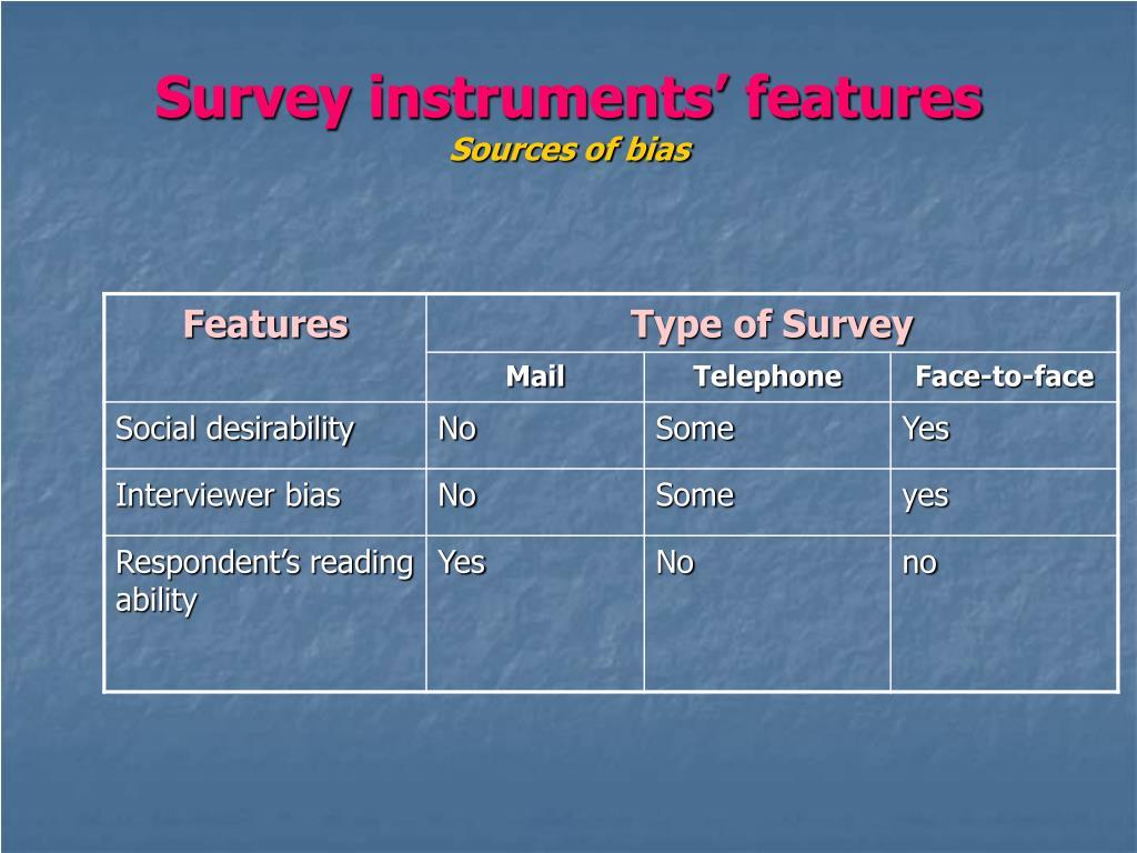 Survey instruments' features