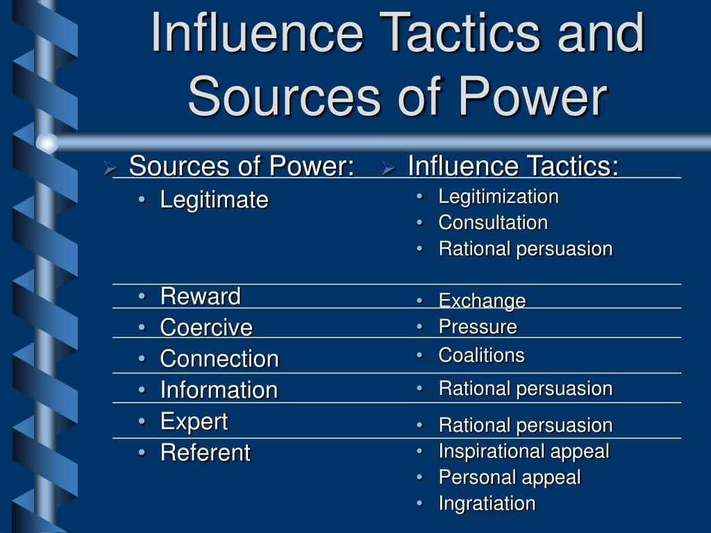 Sources of Power: