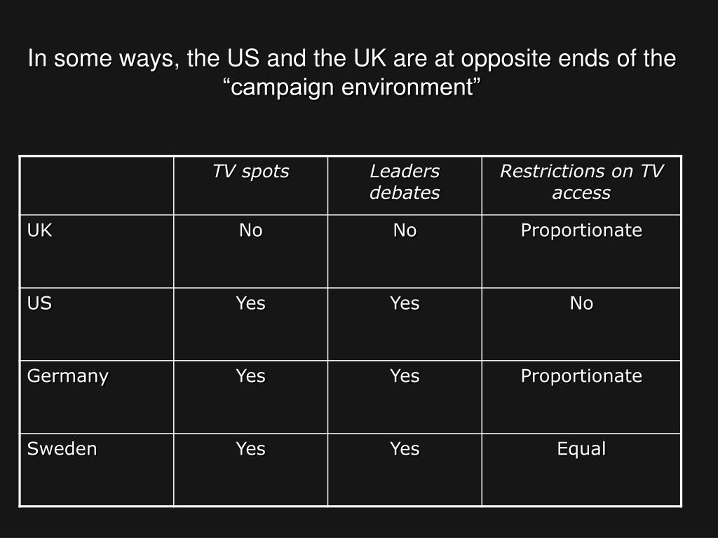 "In some ways, the US and the UK are at opposite ends of the ""campaign environment"""