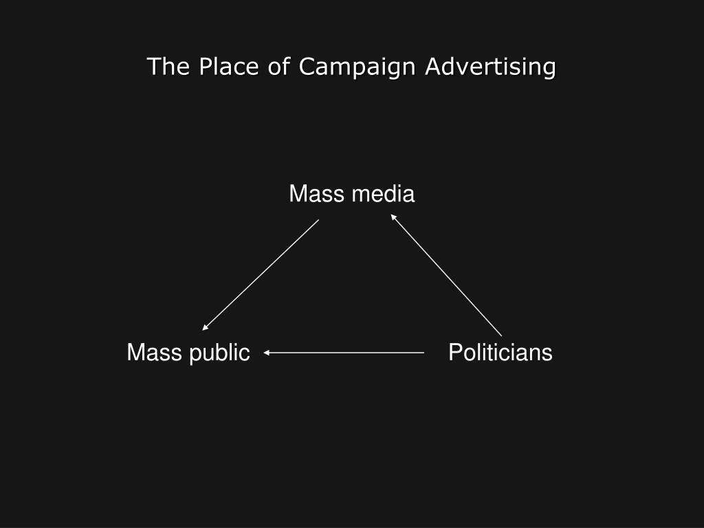 The Place of Campaign Advertising