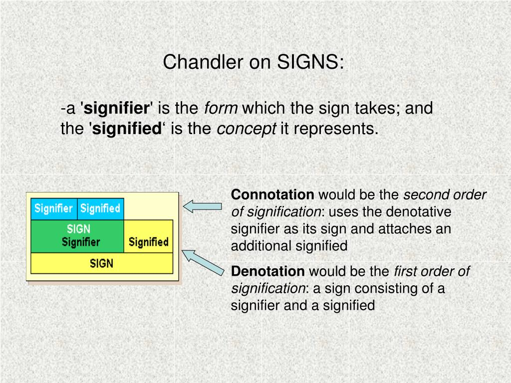 Chandler on SIGNS:
