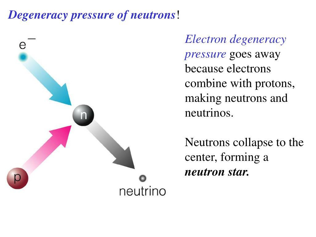 Degeneracy pressure of neutrons