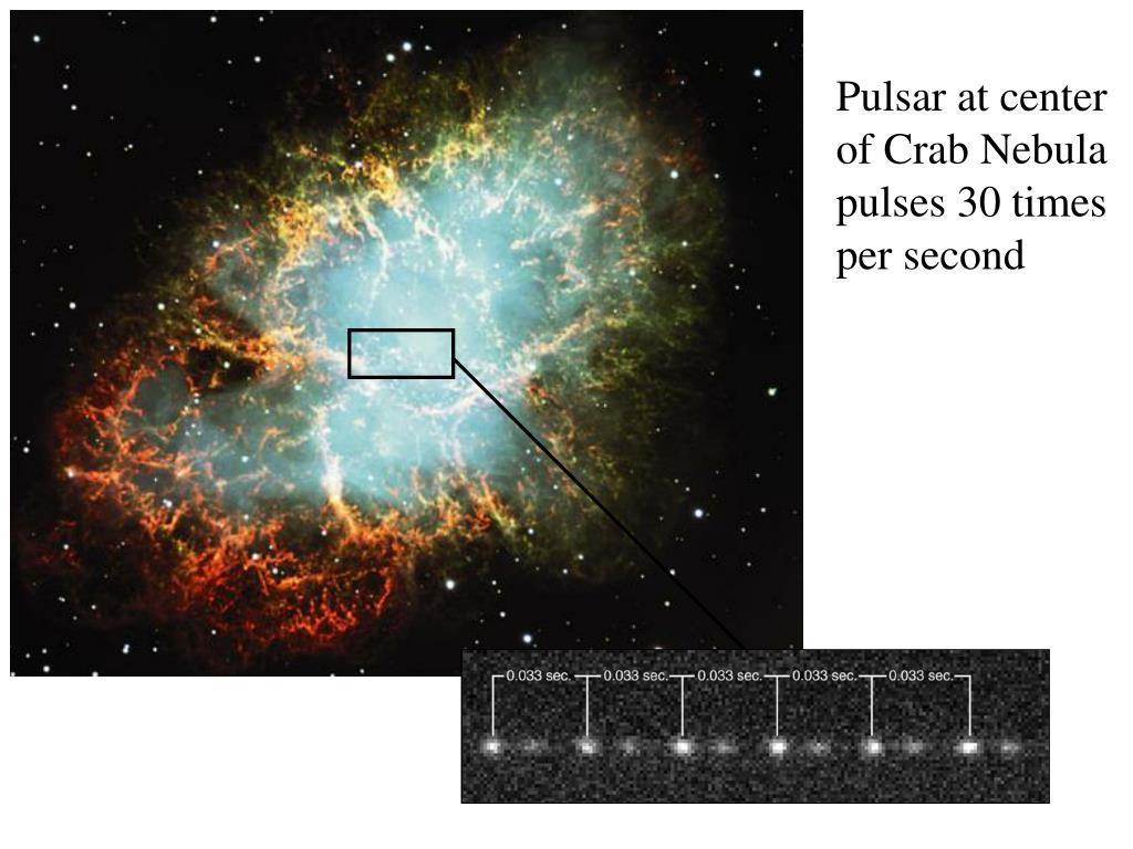 Pulsar at center of Crab Nebula pulses 30 times per second