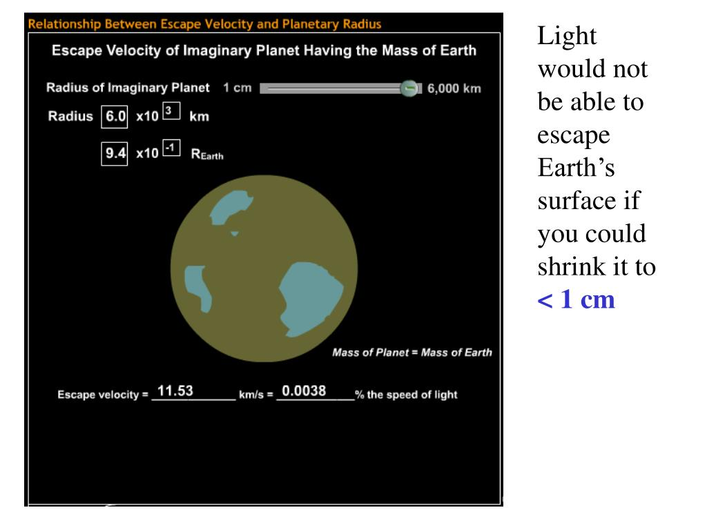 Light would not be able to escape Earth's surface if you could shrink it to