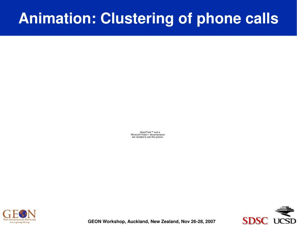 Animation: Clustering of phone calls
