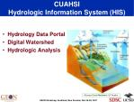 cuahsi hydrologic information system his