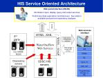 his service oriented architecture
