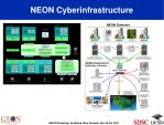neon cyberinfrastructure