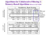 algorithms for collaborative filtering 1 memory based algorithms breese et al uai9823