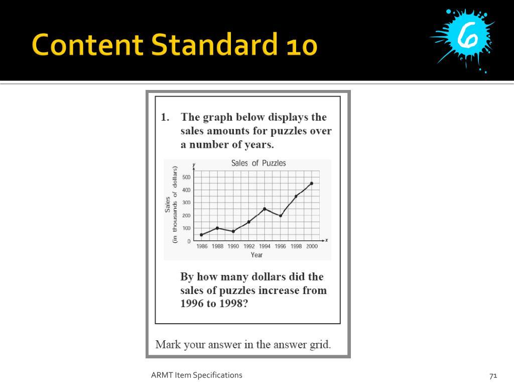 Content Standard 10